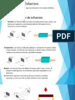 Esfuerzoz_Deformación (1).pdf