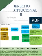 DER. CONSTIT. II.pdf