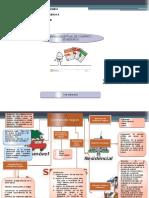 319472658-Mapa-Conceptual-Sobre-Contrato-de-Seguros.pptx