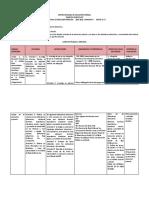 Conocimiento de  COVID 20 ABRIL.docx