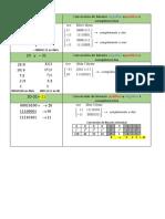codigos binario