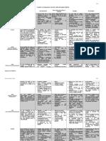 Cuadro Comparativo de Las Metodologías Ágiles