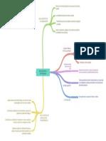 EVOLUCION_CONTABILIDAD_DEYSI_SALASP.pdf