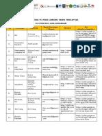 144 Daftar P2P Ilegal april