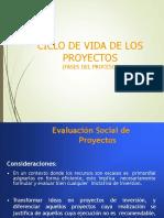 TEMA 02 CICLO DE VIDA DEL PROYECTO