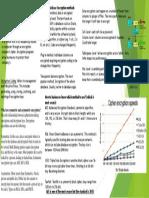 ITM 350.pdf