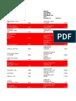 Comparación de precios Makro Pereira Junio 2010 Diciembre 2010