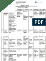 program_de_masuri_evaluare_nationala.docx