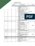 Budget Plan_PR1.docx