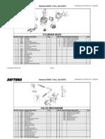 Daytona  115cc Parts list