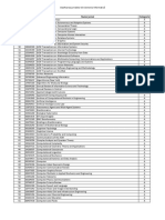 Lista_jurnale