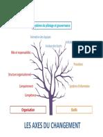 axes du changement.pdf