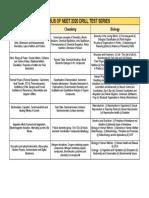 NEET-DRILL-Full-Syllabus.pdf