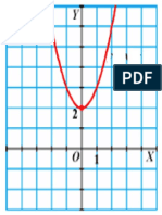A4_Grafico de funciones cuadraticas