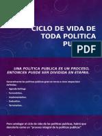 CICLO DE VIDA DE TODA POLITICA PUBLICA.pptx
