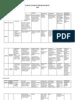 Planes de Estudio Sociales 2020