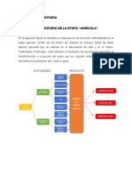 ANALISIS DE INVENTARIO, ACV