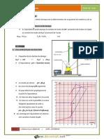 Cours - Chimie - Dosage Acide-Base - Bac Math, Sciences exp (2016-2017) Mr Afdal Ali