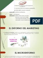 EL ENTORNO DEL MARKETING.pdf