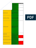 Conversion Plan Data File SRAN12.1