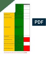 Conversion Plan Data File SRAN13.1.xls