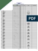 FPG-PC02-01-01 Lookahead - 28.09.15