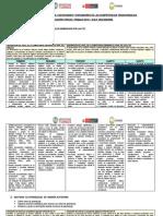 5 MATRIZ DE COMPETENCIAS TRANSVERSALES_EPT2019.docx