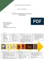 LINEA DE TIEMPO CONSTITUCION POLITICA DE MEXICO.pdf