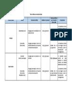 Taller-Importancia de los aditivos (1-2).docx