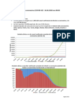 Situatie infectii coronavirus (COVID-19)_16.04.2020