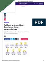 _Tabla de aminoácidos_ funciones, tipos y características