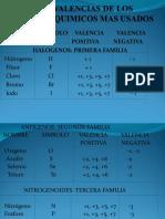SIMBOLOS Y VALENCIAS DE LOS ELEMENTOS QUIMICOS MAS USADOS.ppt