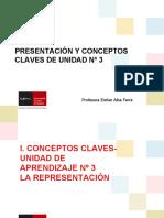 UNIDAD DE APRENDIZAJE Nº 3 REPRESENTACIÓN.ppt CON PREGUNTAS VERDADERO FALSO DE REPASO (1)-2
