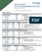 Deposit Rate_20.03.2020.pdf
