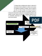 Evaluacion de lesgislacion ambiental- JULIAN-