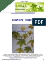 CARENCIAS - EXCESOS de minerales en las plantas