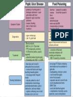 Symptom Flow Chart - Vomit Blood (1)