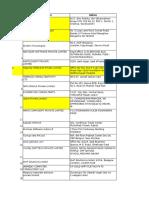 GSP_Company_List-converted.xlsx