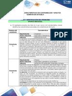 Fase-2-Contaminacion suelo