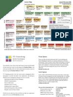 PRINCE2 Process Map