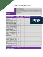 Escalas de evaluación de la unidad 1