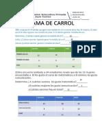 P6 RAZ MAT Diagrama de Carrol 200413.pdf