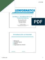 Teleinformatica UNIDAD 1 - Introduccion
