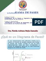 3.Diagrama_de_Fases.pdf