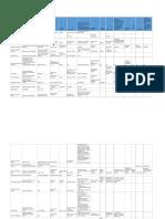 Requerimientos de Software, para el desarrollo de las clases virtuales periodo académico 2020-1.