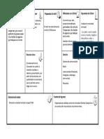 canvas de emprendimiento social.docx