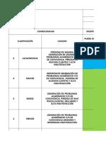 METODOLOGIA PARA LA IDENTIFICACIÓN DE LOS PELIGROS Y LA VALORACIÓN DE LOS RIESGOS EN SEGURIDAD Y SALUD OCUPACIONAL DEL SECTOR EDUCATIVO SEGÚN LA NORMA GTC-45