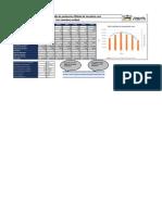 Plantilla-plan-agregado-de-producción-Método-de-inventario-Cero.xlsx