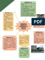 Inmuebles Federales Destinados Al Servicio Público en México