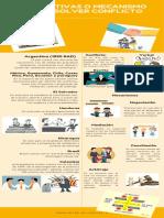 alternativas o mecanismo para resolver conflicto (1)
